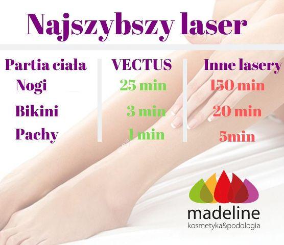 Najszybsza depilacja laserowa